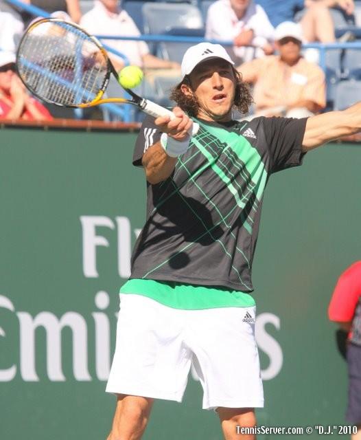 Juan Monaco Tennis