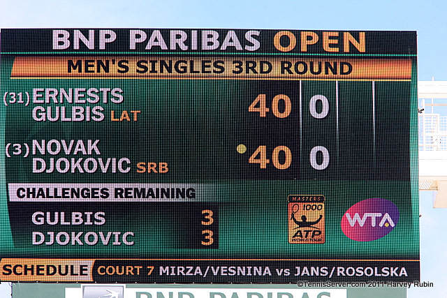Novak Djokovic Ernests Gulbis Scoreboard 2011 BNP Paribas Open Tennis