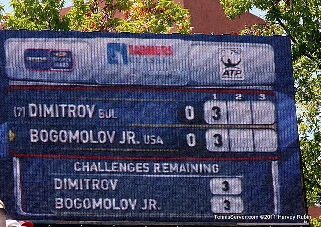 Scoreboard Alex Bogomolov Jr Grigor Dimitrov 2011 Farmers Classic Los Angeles Tennis
