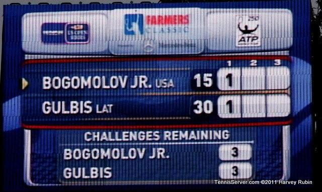 Scoreboard Ernests Gulbis Alex Bogomolov Jr 2011 Farmers Classic Los Angeles Tennis